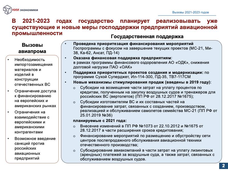 gp_korr_2021-2